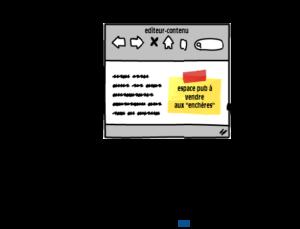 Schéma illustrant le mode d'achat programmatique de publicité en ligne