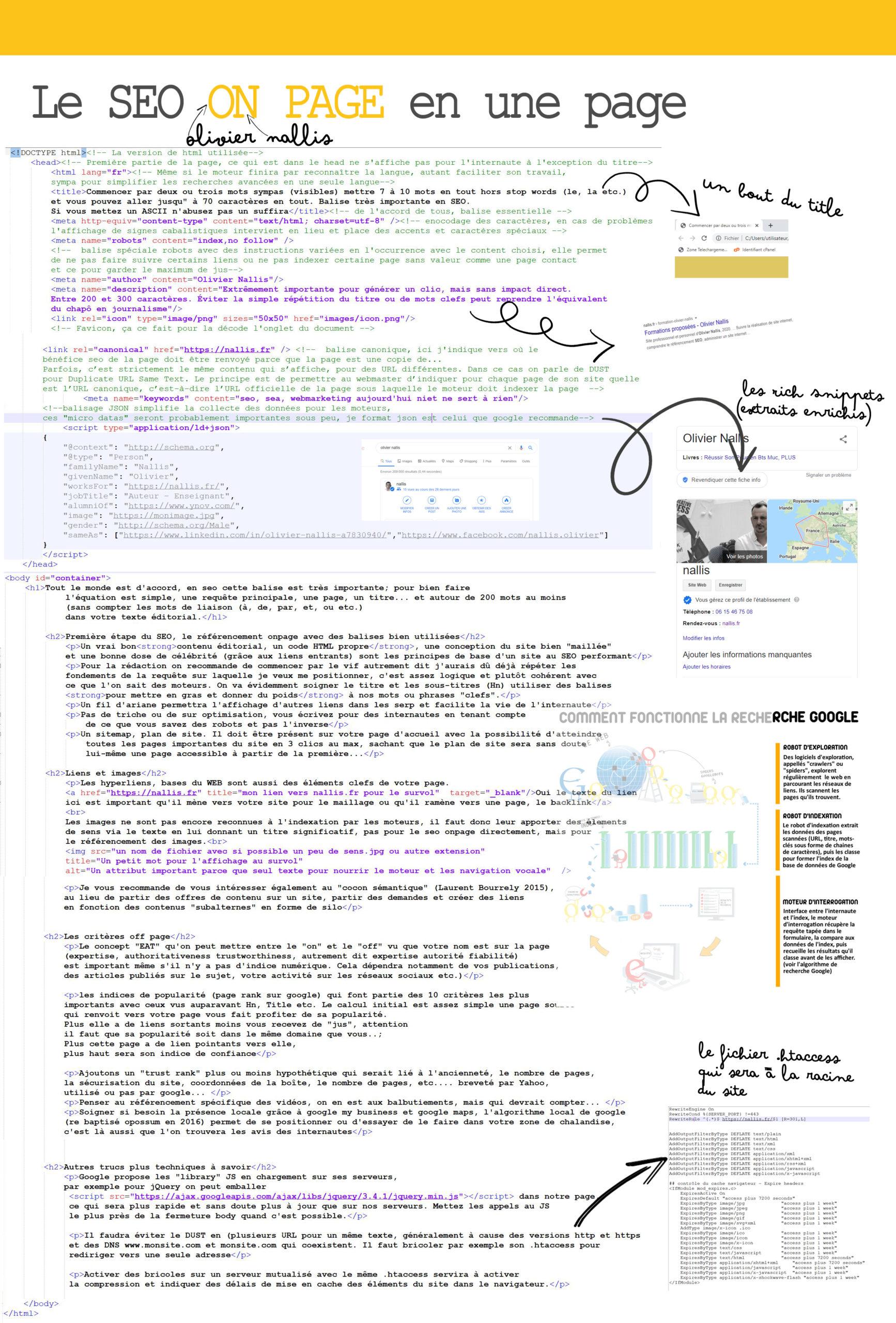 les clefs de seo sur une page